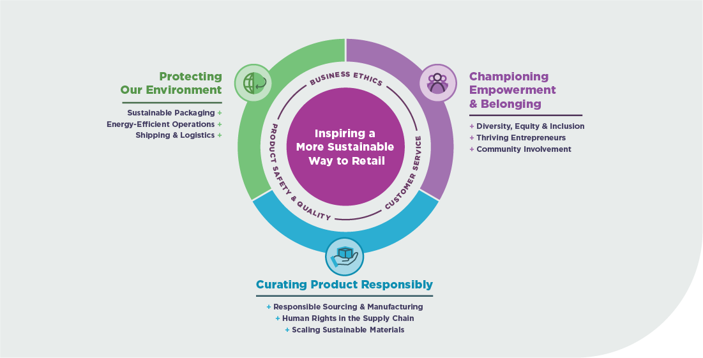 2020 Corporate Responsibility Framework